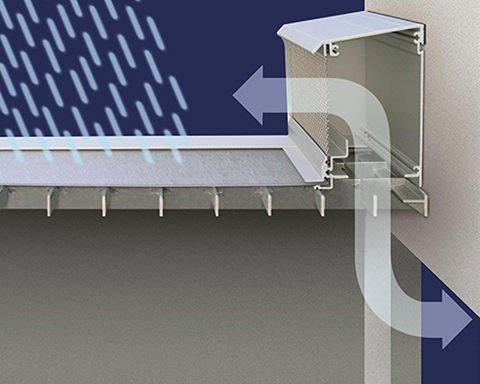 Lichtschachtabdeckung RESi Regen- und Luftzug-Schema